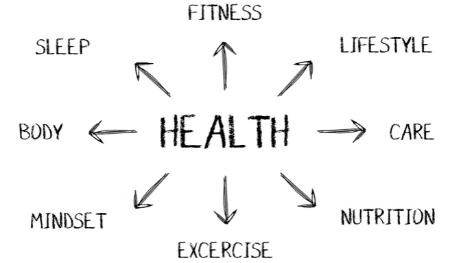 équilibre santé sport fitness exercice corps esprit stress alimentation nutrition fatigue énergie nature naturel